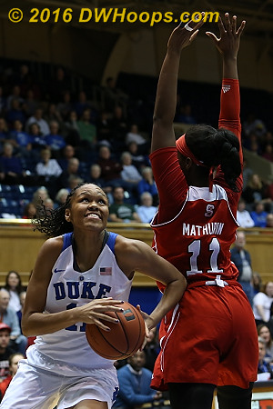 Stevens gets around Mathurin - both ended up in foul trouble  - Duke Tags: #11 Azur� Stevens - NCSU Players: #11 Jennifer Mathurin