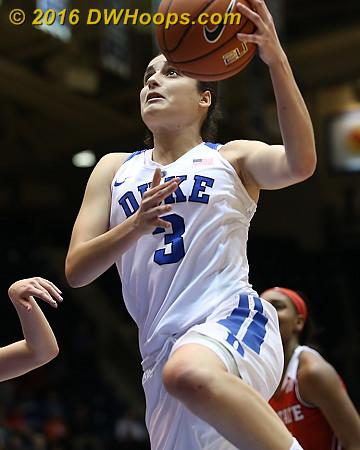 DWHoops Photo  - Duke Tags: #3 Angela Salvadores