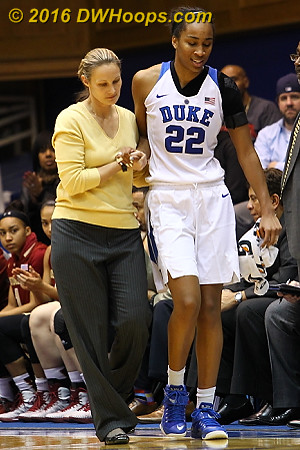 Oderah Chidom helped back to the Duke bench with two minutes left, she would not return