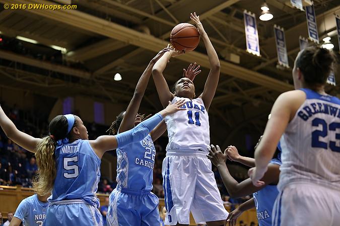 Stevens fouled by Bryant  - Duke Tags: #11 Azur� Stevens - UNC Players: #22 N'Dea Bryant
