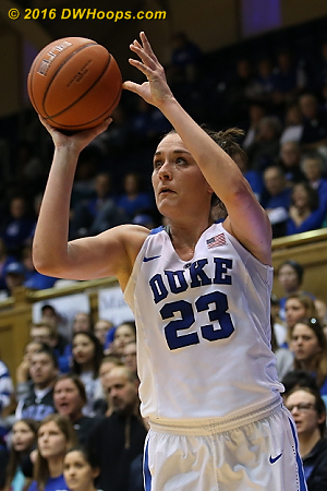 16 points for Greenwell despite 2-7 shooting from distance  - Duke Tags: #23 Rebecca Greenwell