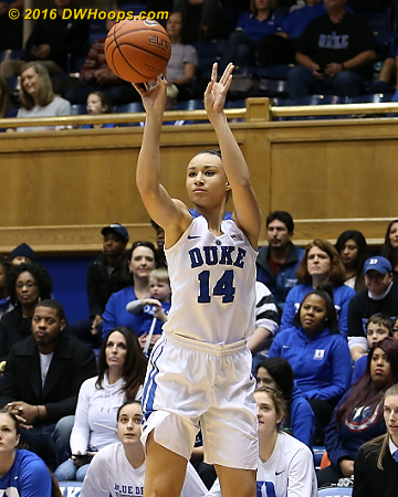 Faith Suggs was one of four Duke bench players who didn't score, but she did take good shots  - Duke Tags: #14 Faith Suggs