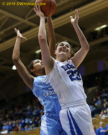 DWHoops Photo  - Duke Tags: #23 Rebecca Greenwell - UNC Players: #30 Hillary Summers