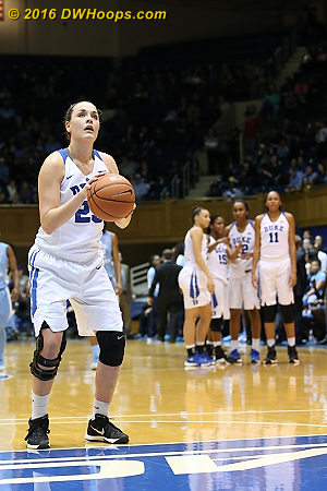 Becca shooting technical free throws after Sylvia Hatchell contacted a referee  - Duke Tags: #23 Rebecca Greenwell