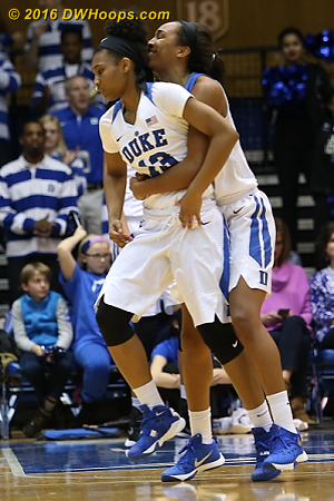 Celebrating a defensive play  - Duke Tags: #22 Oderah Chidom, #13 Crystal Primm