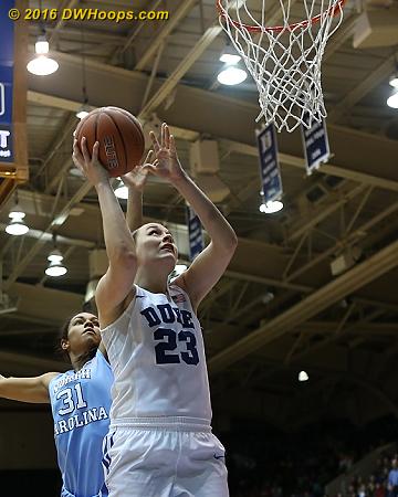 Becca continues the mini-run with a layup, 63-53 Duke  - Duke Tags: #23 Rebecca Greenwell