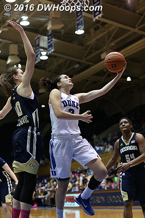 DWHoops Photo  - Duke Tags: #3 Angela Salvadores