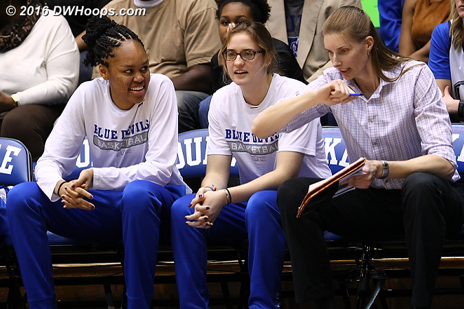 Spirited discussion of the double technical  - Duke Tags: Duke Bench, Michele Van Gorp, #11 Azur� Stevens, #2 Haley Gorecki