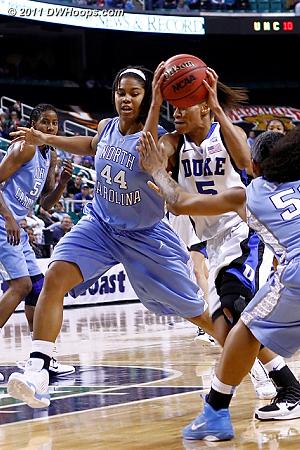 Foul on Ruffin-Pratt  - Duke Tags: #5 Jasmine Thomas - UNC Players: #44 Tierra Ruffin-Pratt