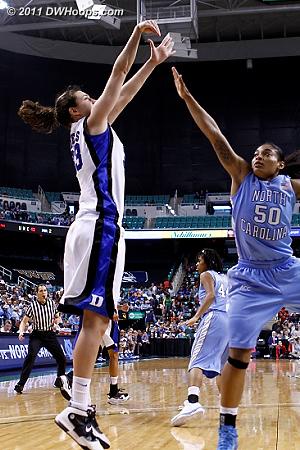 A huge basket  - Duke Tags: #33 Haley Peters - UNC Players: #50 Italee Lucas