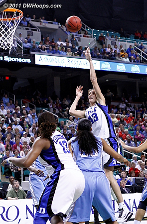 Alli hits  - Duke Tags: #43 Allison Vernerey