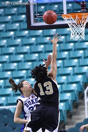 Wake goes cold  - Duke Tags: #33 Haley Peters - WF Players: #13 Mykala Walker
