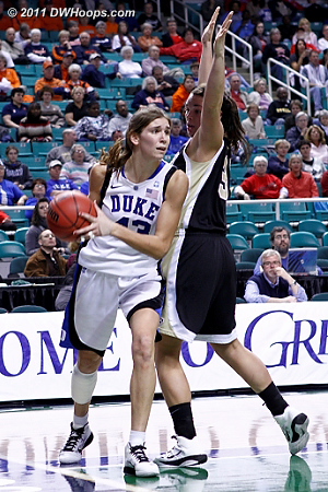 DWHoops Photo  - Duke Tags: #43 Allison Vernerey - WF Players: #31 Lindsy Wright