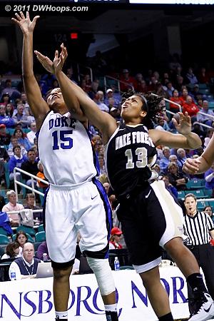 Richa puts Duke up 17  - Duke Tags: #15 Richa Jackson - WF Players: #13 Mykala Walker