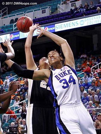 DWHoops Photo  - Duke Tags: #34 Krystal Thomas - WF Players: #21 Sandra Garcia