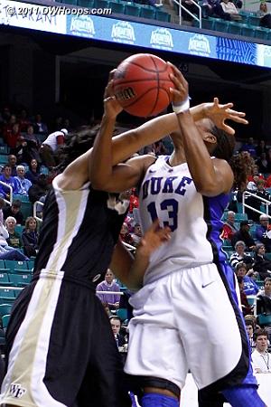 Fouled again  - Duke Tags: #13 Karima Christmas - WF Players: #13 Mykala Walker