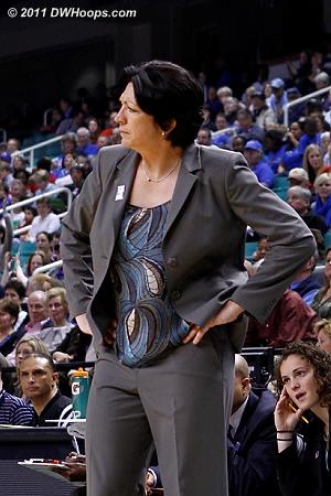 Miami Head Coach Katie Meier baffled