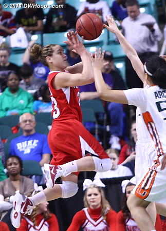 The NC State comeback begins  - NCSU Players: #23 Marissa Kastanek