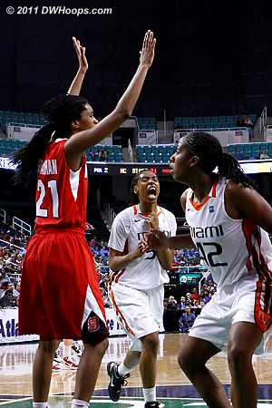 And one for Johnson  - NCSU Players: #21 Brittany Strachan - MIA Tags: #42 Shenise Johnson, #23 Shanel Williams
