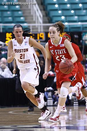 NC State fast break  - BC Players: #21 Kristen Doherty - NCSU Tags: #23 Marissa Kastanek
