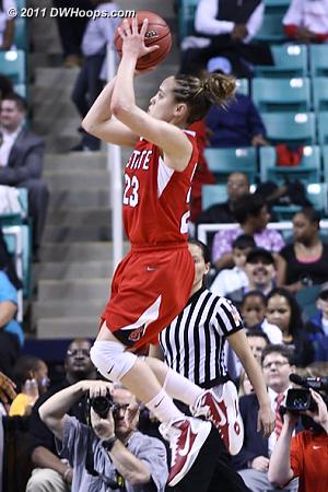 Tied at 59  - NCSU Players: #23 Marissa Kastanek