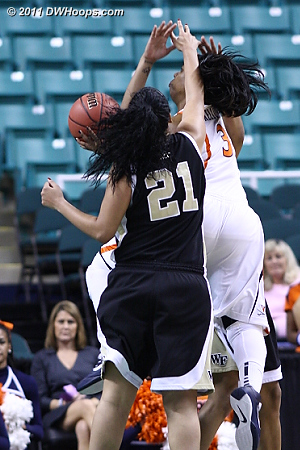 Foul by Garcia  - UVA Players: #3 Paulisha Kellum - WF Tags: #21 Sandra Garcia