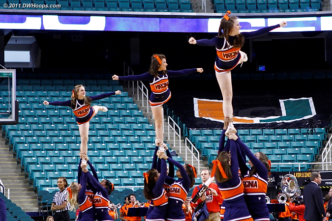 Virginia Cheerleaders