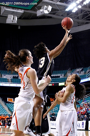 Wake kept attacking  - WF Players: #13 Mykala Walker