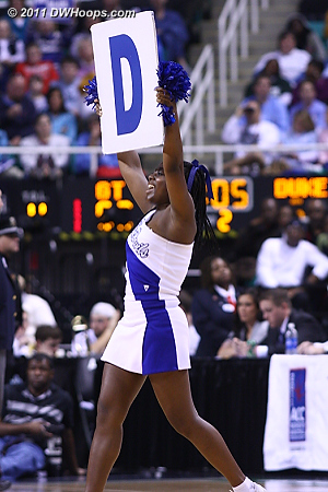 D!  - Duke Tags: Duke Cheerleaders