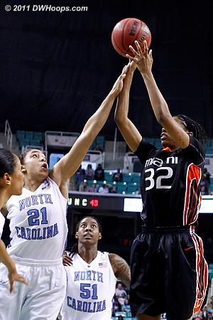 DWHoops Photo  - UNC Players: #21 Krista Gross - MIA Tags: #32 Morgan Stroman