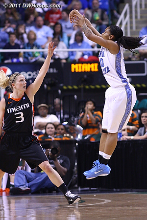 DWHoops Photo  - UNC Players: #50 Italee Lucas - MIA Tags: #3 Stefanie Yderstrom
