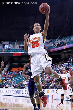 Alyssa Thomas, Maryland