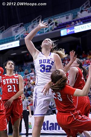 Charge  - Duke Tags: #32 Tricia Liston - NCSU Players: #23 Marissa Kastanek