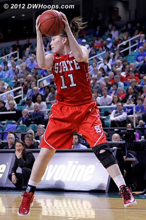 DWHoops Photo  - NCSU Players: #11 Emili Tasler