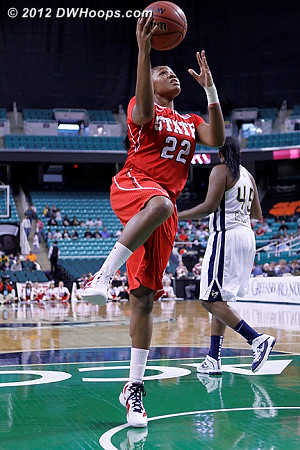 The whistle blew first  - NCSU Players: #22 Bonae Holston