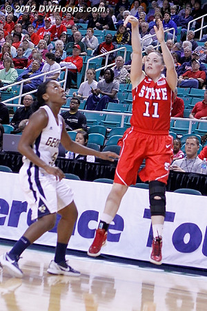 Tasler hits from the corner to briefly put the Pack in front  - NCSU Players: #11 Emili Tasler - GT Tags: #5 Metra Walthour