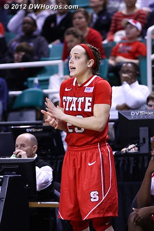 Kastanek still on the bench as State's deficit grows to double digits  - NCSU Players: #23 Marissa Kastanek