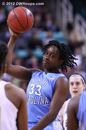 Ceremonial opening tip  - UNC Players: #33 Laura Broomfield
