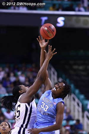 REAL Opening Tip  - UNC Players: #33 Laura Broomfield - GT Tags: #45 Sasha Goodlett