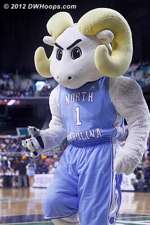 DWHoops Photo  - UNC Players: Mascot Ramses