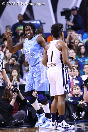 DWHoops Photo  - UNC Players: #33 Laura Broomfield - GT Tags: #1 Dawnn Maye
