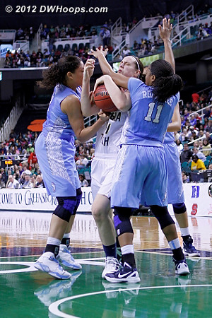 DWHoops Photo  - UNC Players: #11 Brittany Rountree, #21 Krista Gross - GT Tags: #41 Tjasa Gortnar