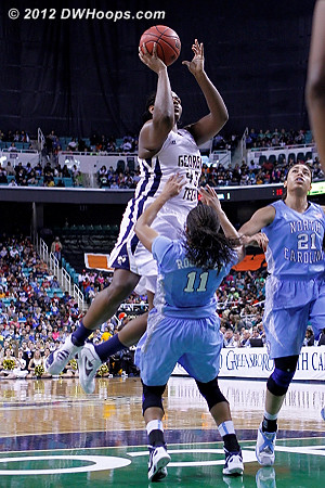 Charge  - UNC Players: #11 Brittany Rountree - GT Tags: #45 Sasha Goodlett