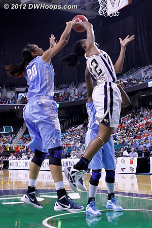 Shegogged  - UNC Players: #20 Chay Shegog - GT Tags: #32 Chelsea Regins
