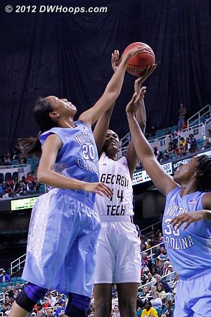 DWHoops Photo  - UNC Players: #20 Chay Shegog, #33 Laura Broomfield - GT Tags: #14 LaQuananisha Adams