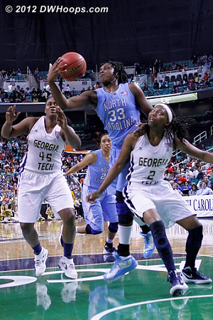 DWHoops Photo  - UNC Players: #33 Laura Broomfield - GT Tags: #2 Mo Bennett, #45 Sasha Goodlett
