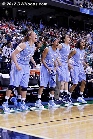 UNC bench  - UNC Players: #4 Candace Wood, #5 Shannon Smith, #10 Danielle Butts, #24 Whitney Adams