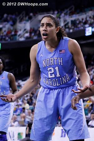 DWHoops Photo  - UNC Players: #21 Krista Gross