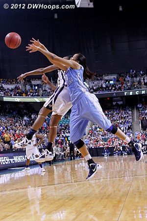 Battle for the pass  - UNC Players: #20 Chay Shegog - GT Tags: #2 Mo Bennett