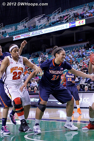 DWHoops Photo  - UVA Players: #21 Jazmin Pitts - MD Tags: #22 Kim Rodgers